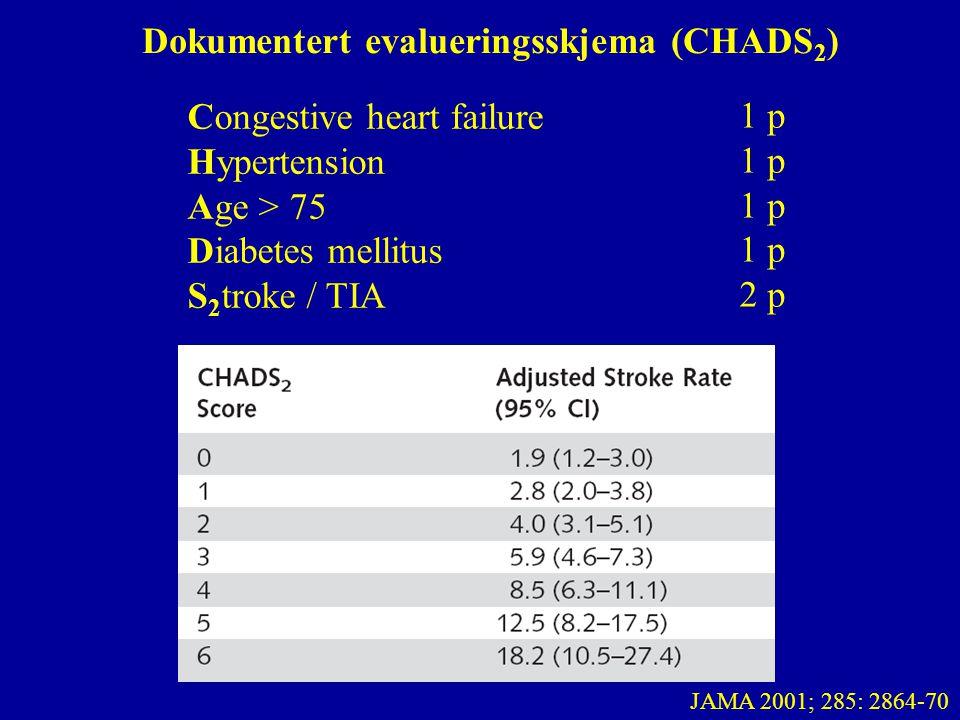 Dokumentert evalueringsskjema (CHADS2)