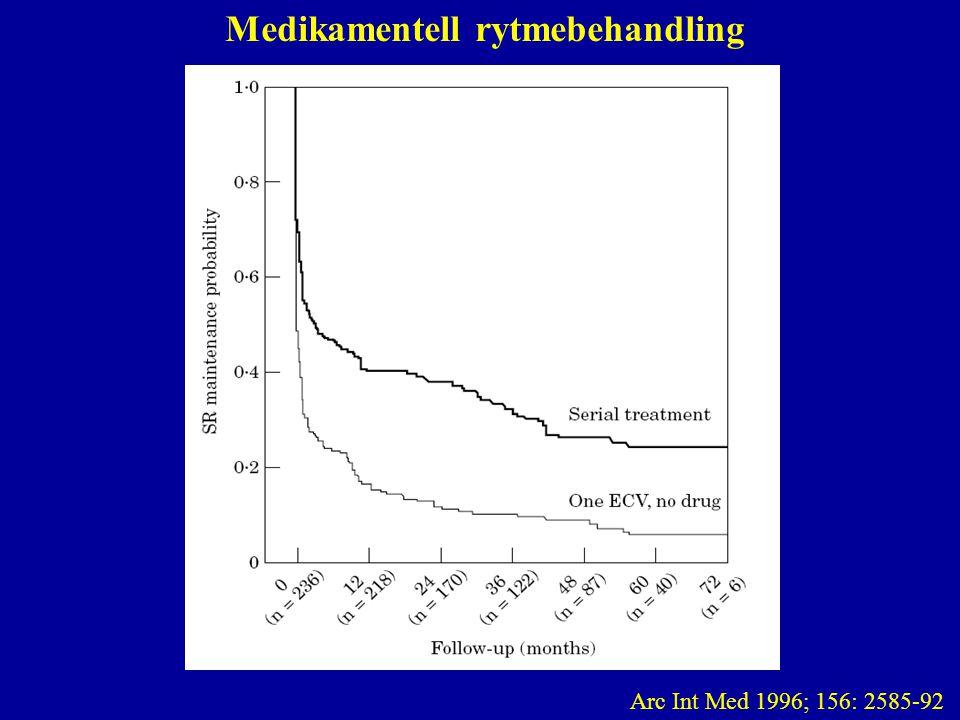 Medikamentell rytmebehandling