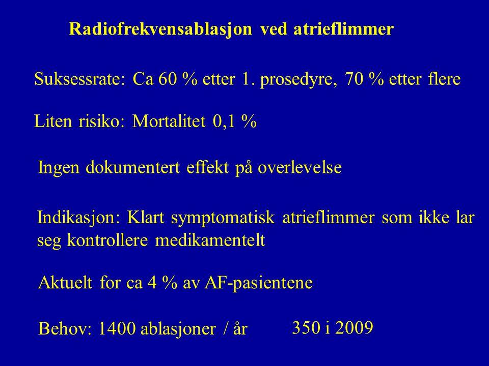 Radiofrekvensablasjon ved atrieflimmer