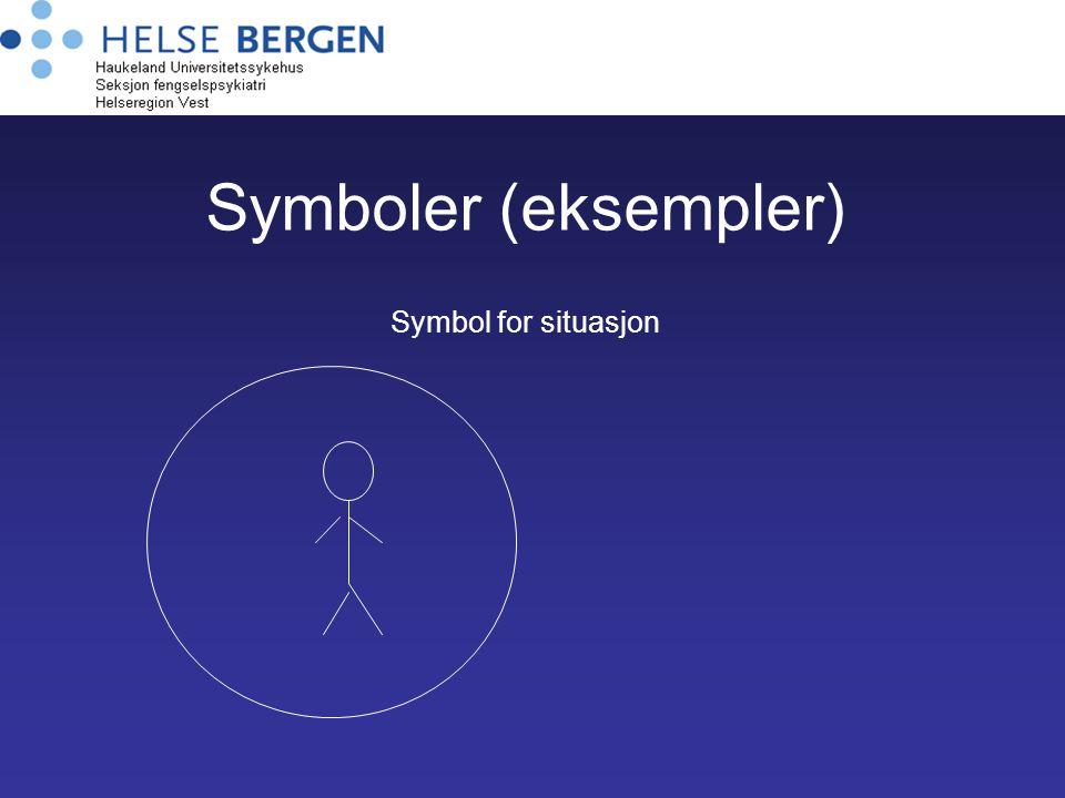 Symboler (eksempler) Symbol for situasjon
