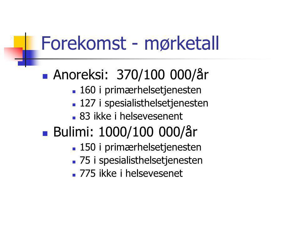 Forekomst - mørketall Anoreksi: 370/100 000/år Bulimi: 1000/100 000/år