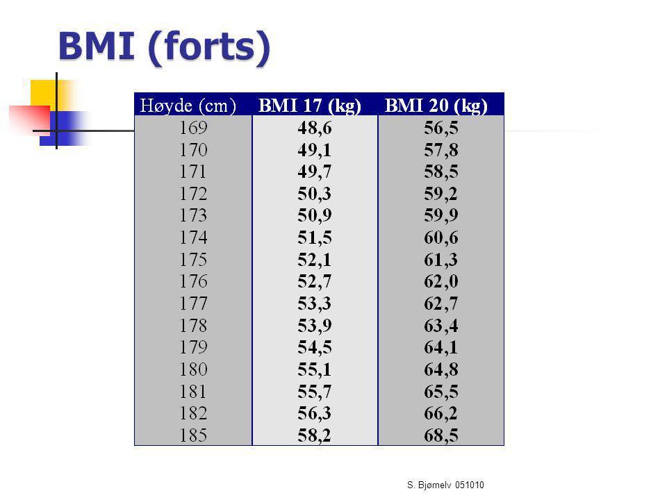 BMI (forts) S. Bjørnelv 051010