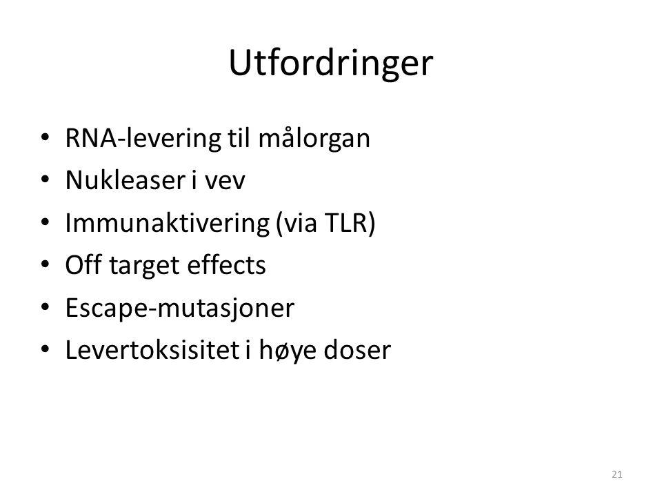 Utfordringer RNA-levering til målorgan Nukleaser i vev