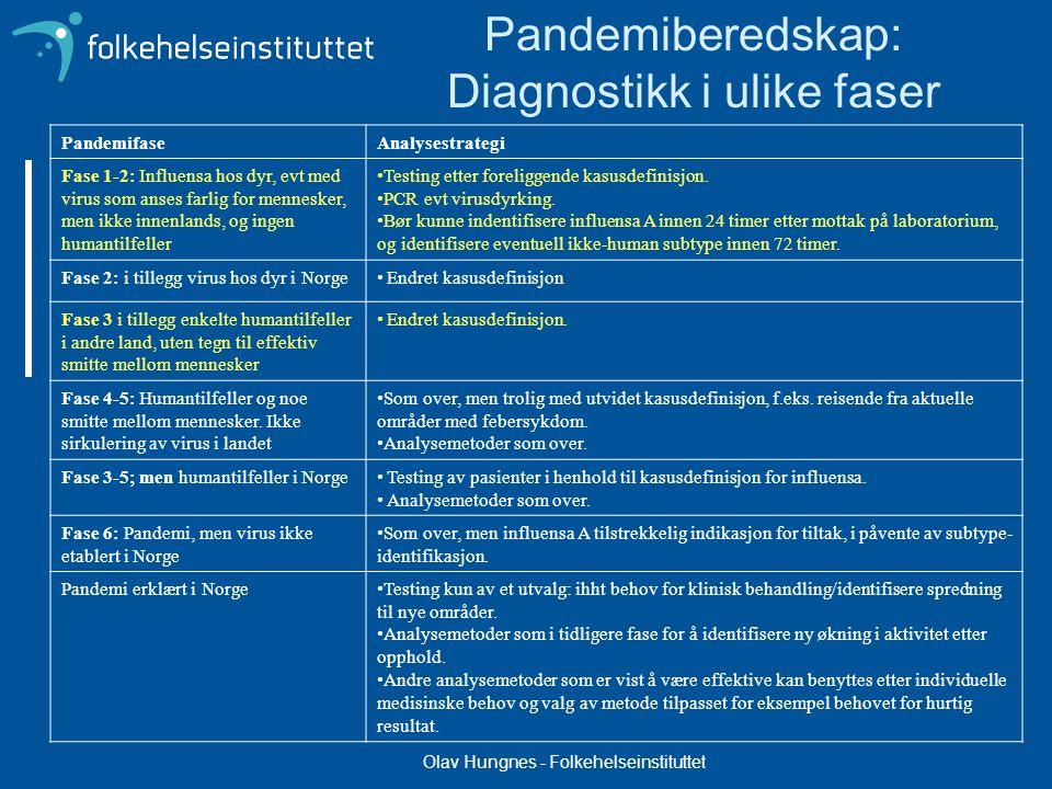 Pandemiberedskap: Diagnostikk i ulike faser