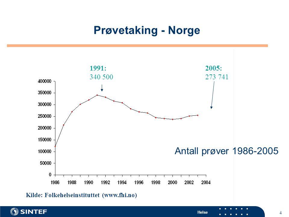 Prøvetaking - Norge Antall prøver 1986-2005 1991: 2005: