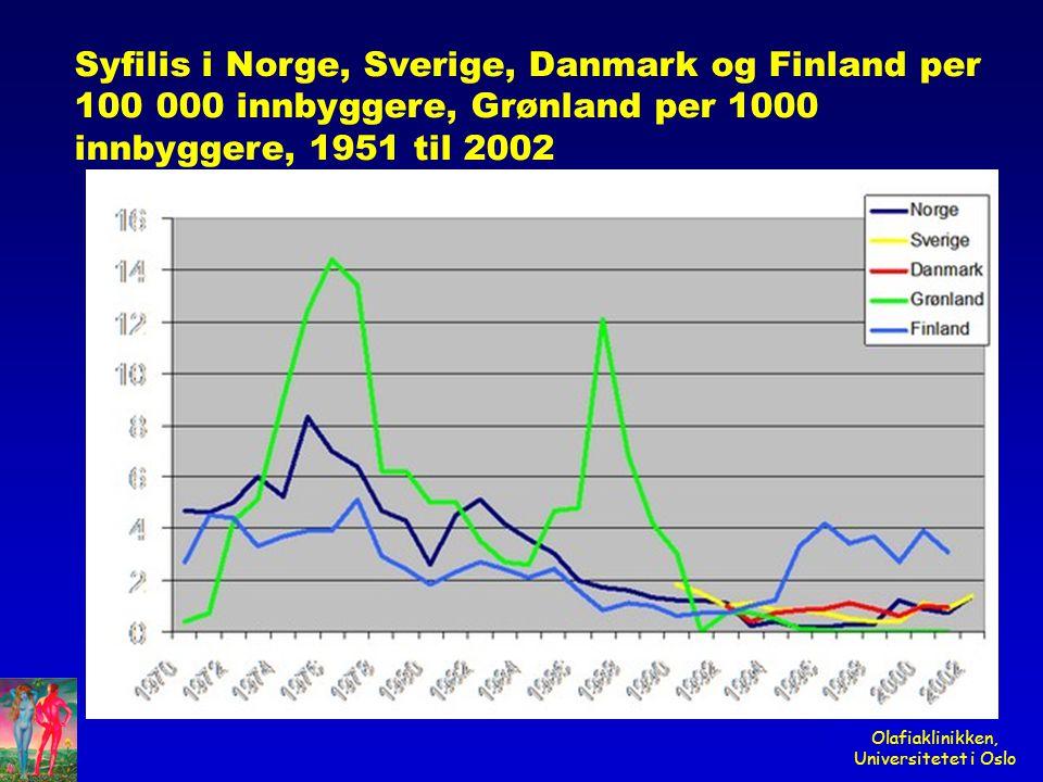 Syfilis i Norge, Sverige, Danmark og Finland per 100 000 innbyggere, Grønland per 1000 innbyggere, 1951 til 2002