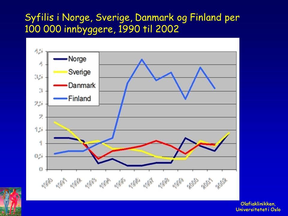 Syfilis i Norge, Sverige, Danmark og Finland per 100 000 innbyggere, 1990 til 2002