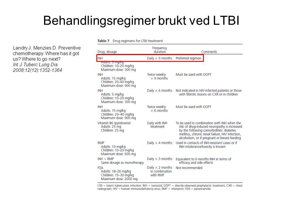 Behandlingsregimer brukt ved LTBI