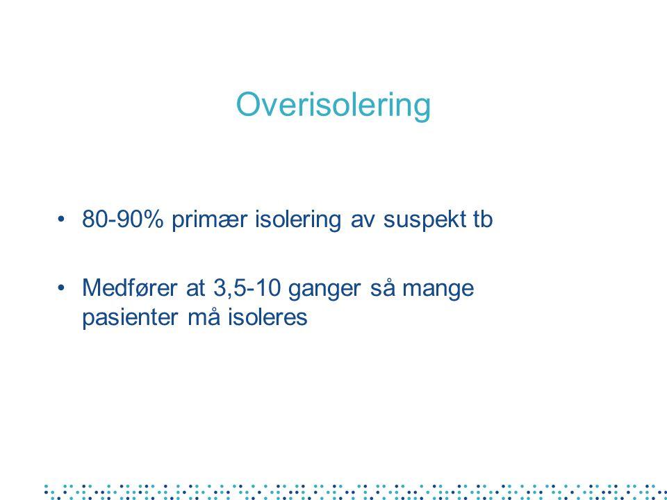 Overisolering 80-90% primær isolering av suspekt tb