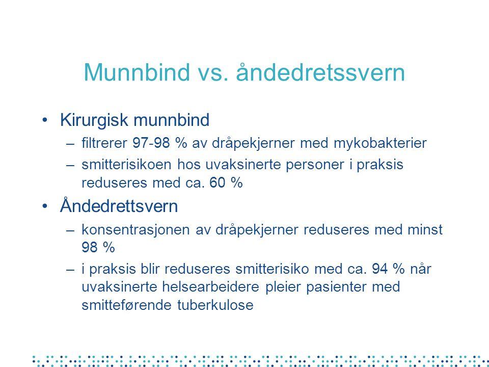 Munnbind vs. åndedretssvern