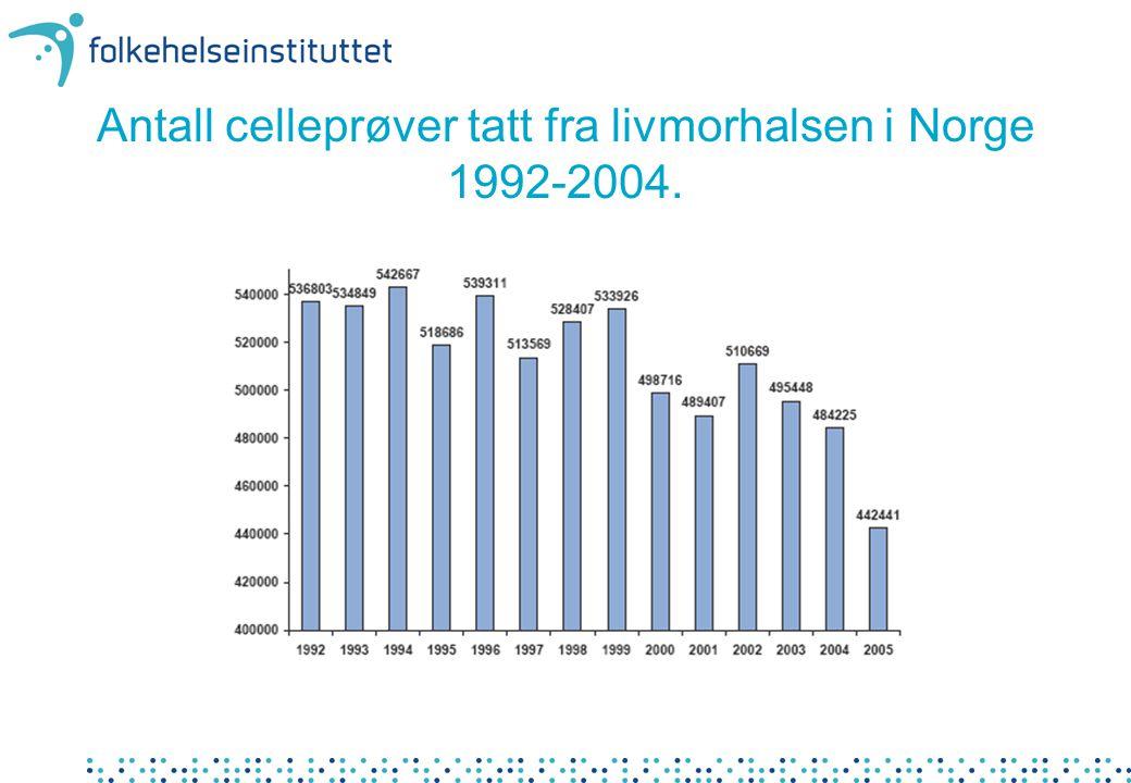 Antall celleprøver tatt fra livmorhalsen i Norge 1992-2004.