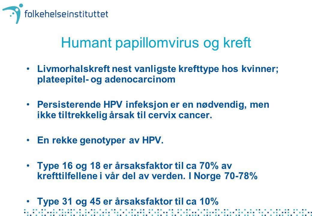 Humant papillomvirus og kreft