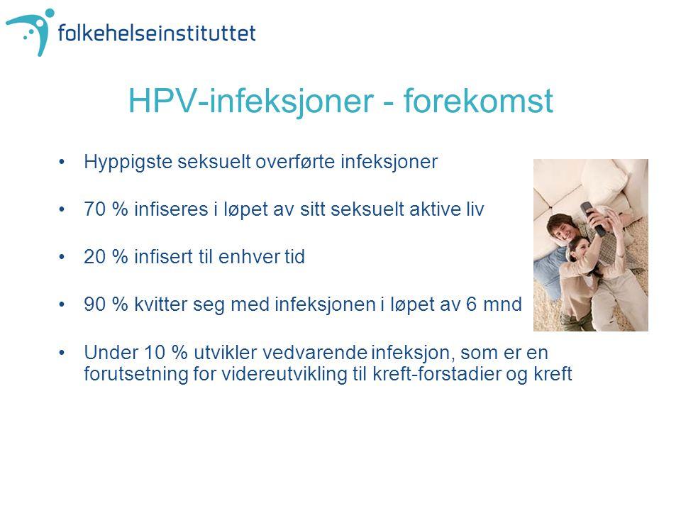 HPV-infeksjoner - forekomst