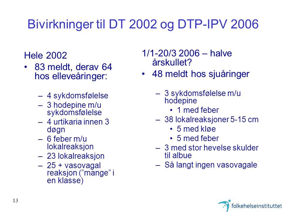 Bivirkninger til DT 2002 og DTP-IPV 2006