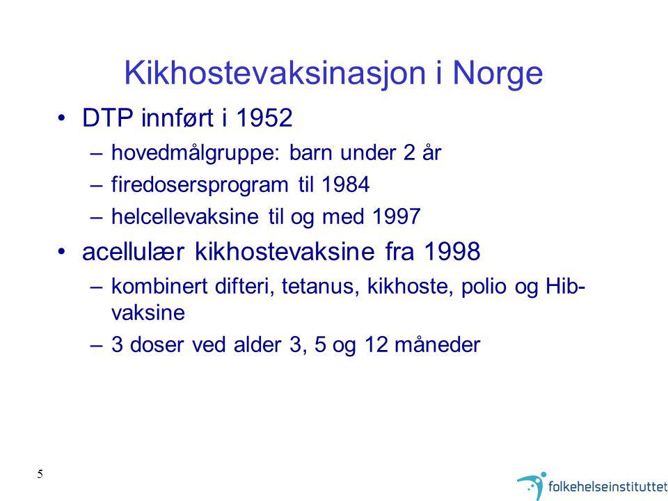 Kikhostevaksinasjon i Norge