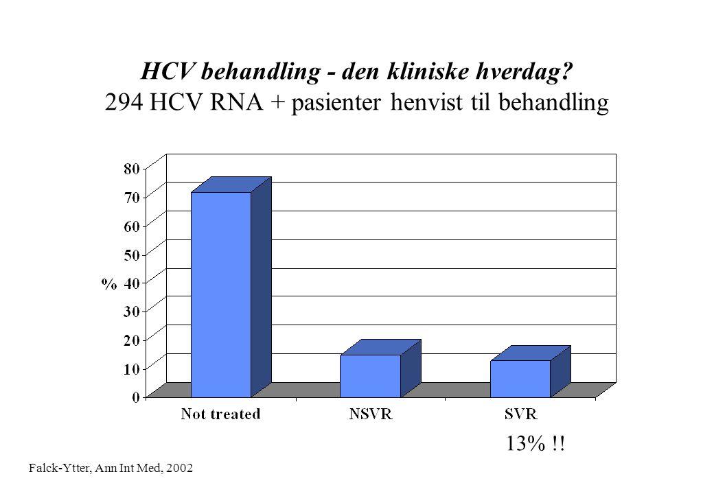 HCV behandling - den kliniske hverdag