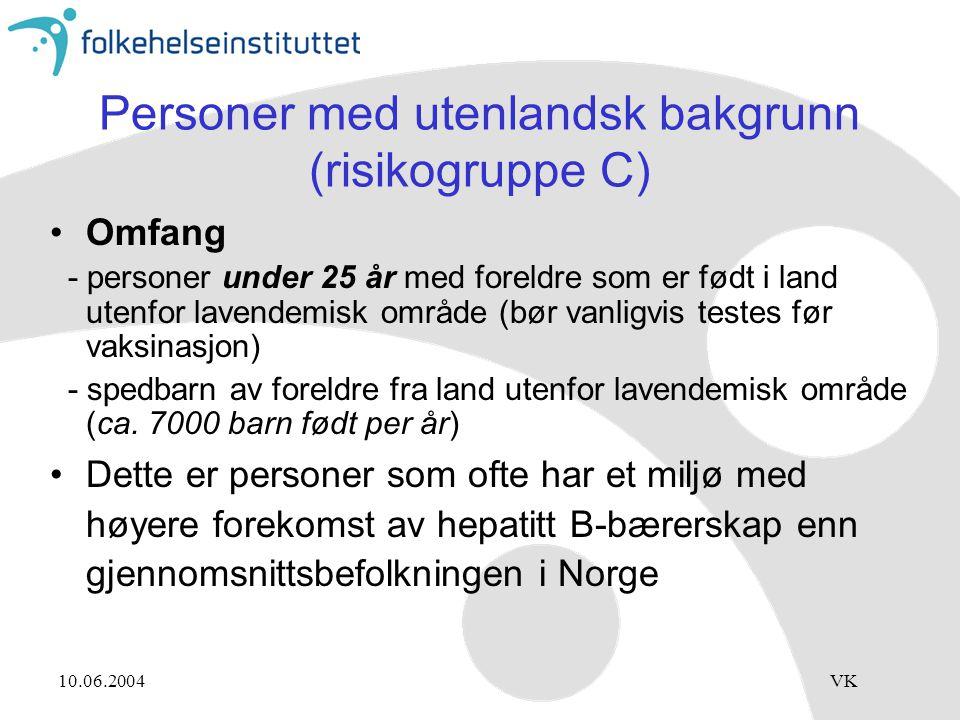 Personer med utenlandsk bakgrunn (risikogruppe C)