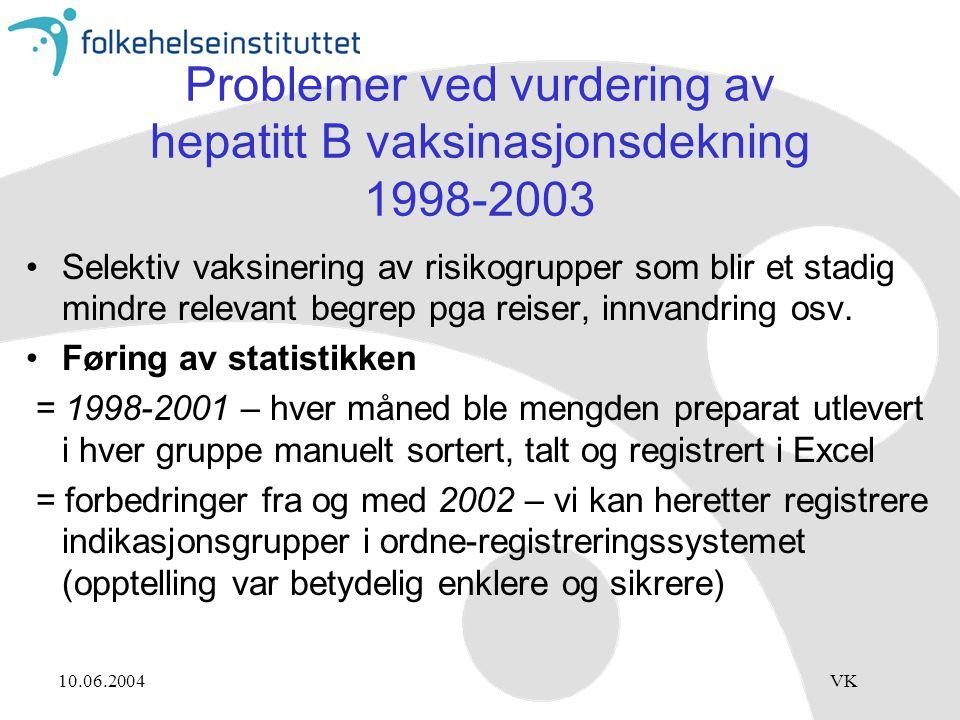 Problemer ved vurdering av hepatitt B vaksinasjonsdekning 1998-2003