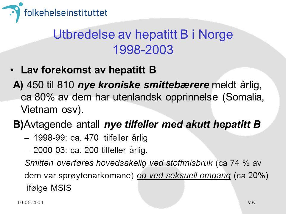 Utbredelse av hepatitt B i Norge 1998-2003
