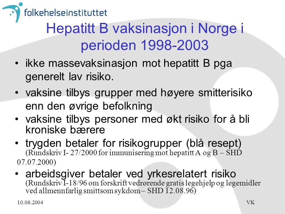 Hepatitt B vaksinasjon i Norge i perioden 1998-2003