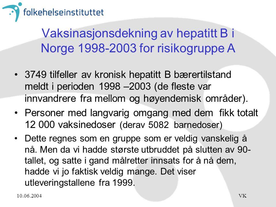 Vaksinasjonsdekning av hepatitt B i Norge 1998-2003 for risikogruppe A