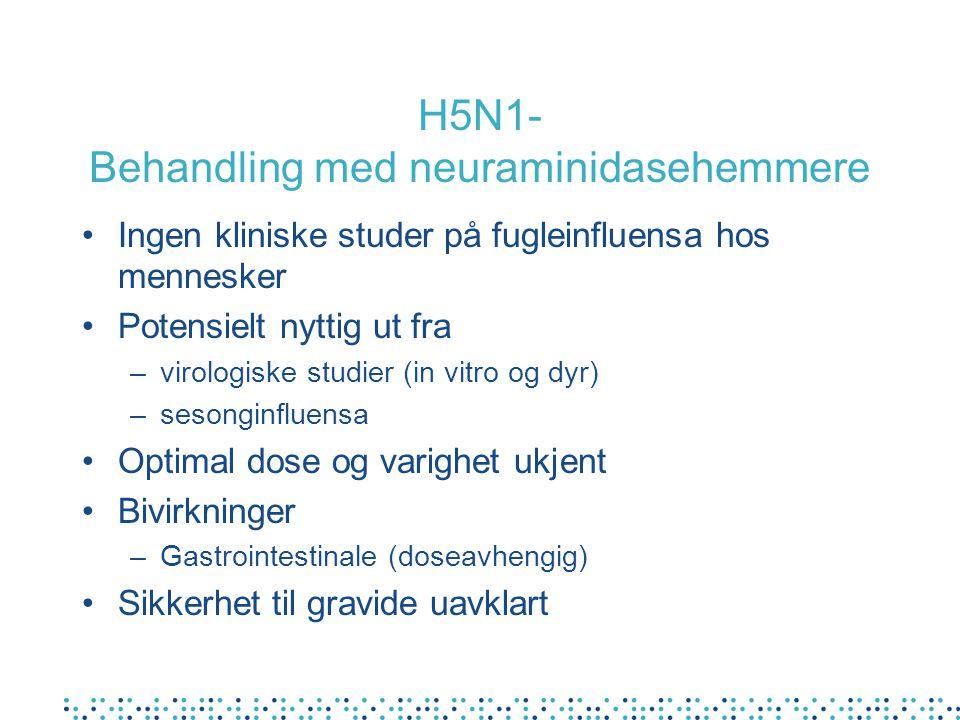 H5N1- Behandling med neuraminidasehemmere