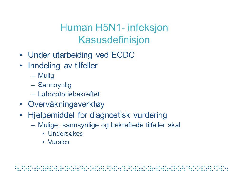 Human H5N1- infeksjon Kasusdefinisjon