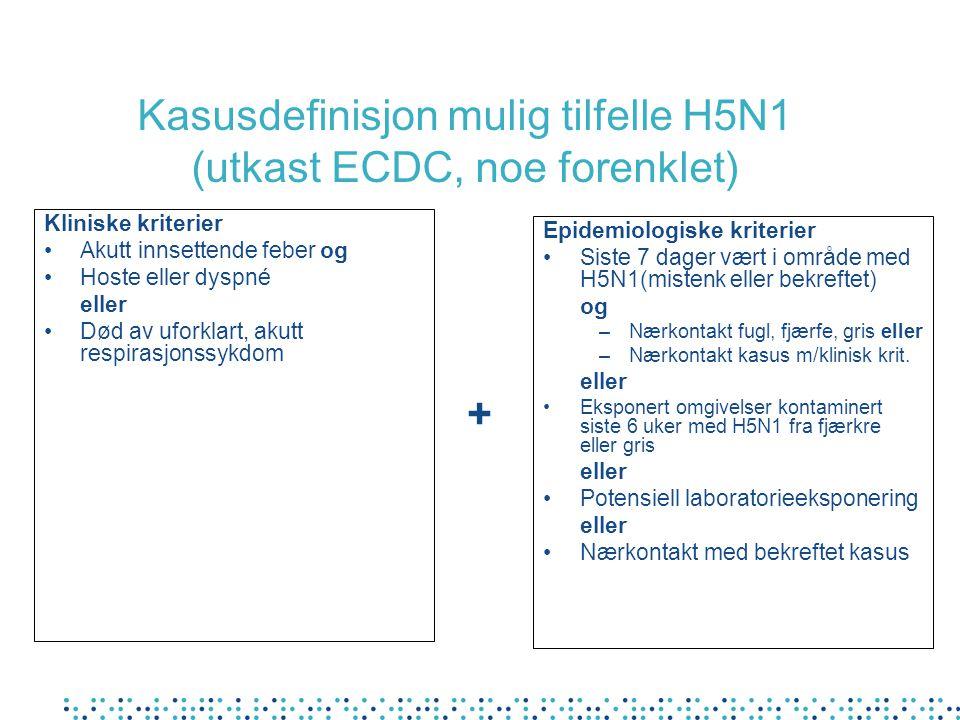 Kasusdefinisjon mulig tilfelle H5N1 (utkast ECDC, noe forenklet)
