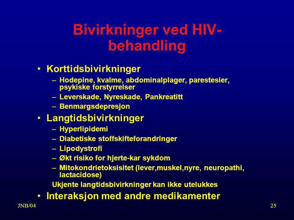 Bivirkninger ved HIV-behandling