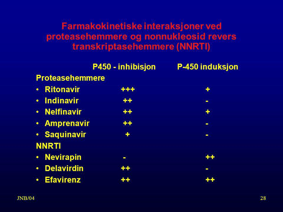 Farmakokinetiske interaksjoner ved proteasehemmere og nonnukleosid revers transkriptasehemmere (NNRTI)