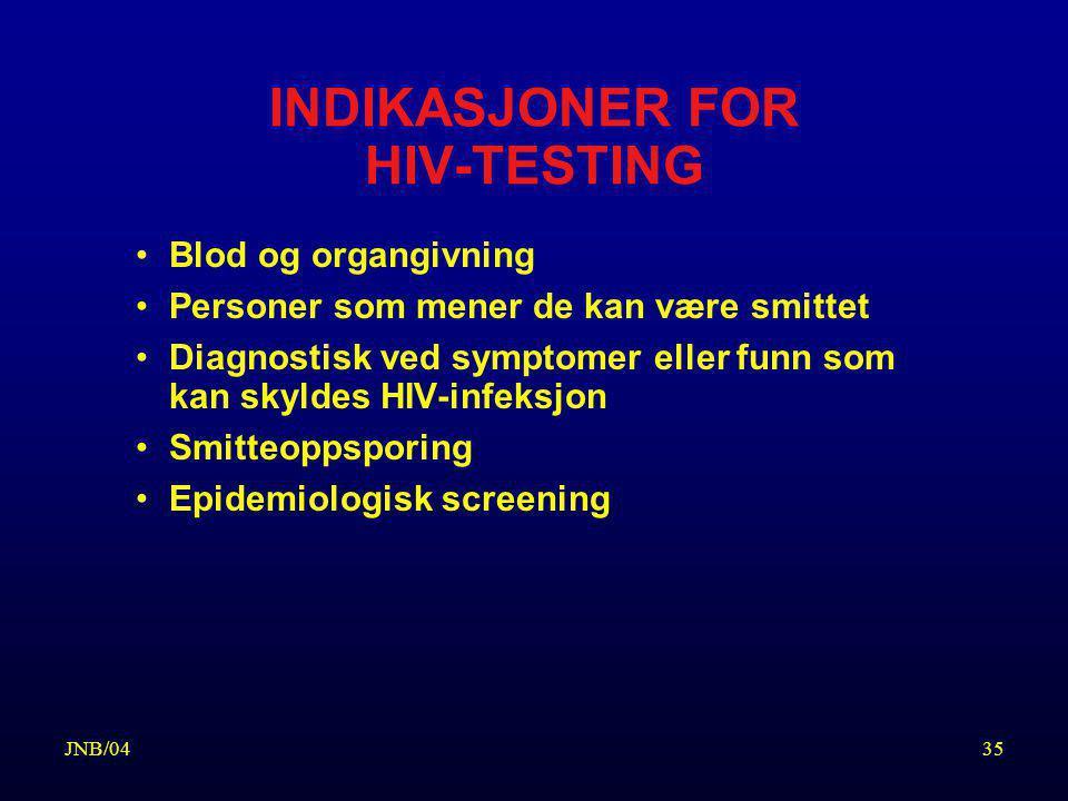 INDIKASJONER FOR HIV-TESTING