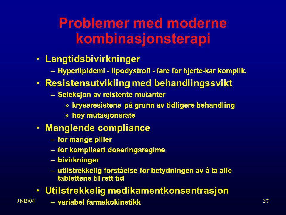 Problemer med moderne kombinasjonsterapi