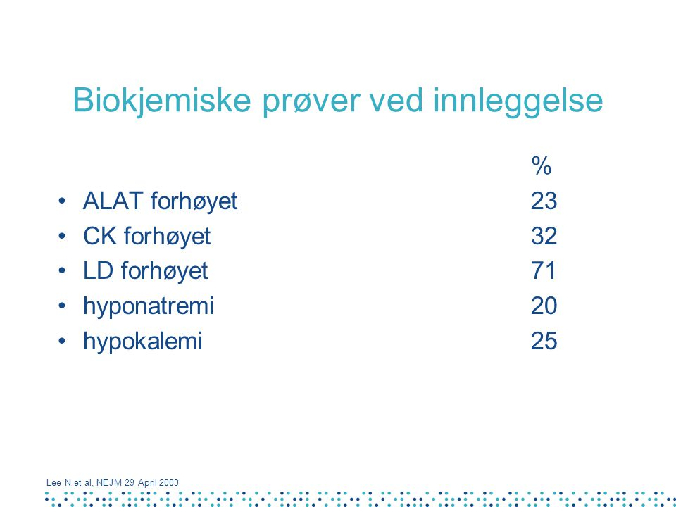 Biokjemiske prøver ved innleggelse