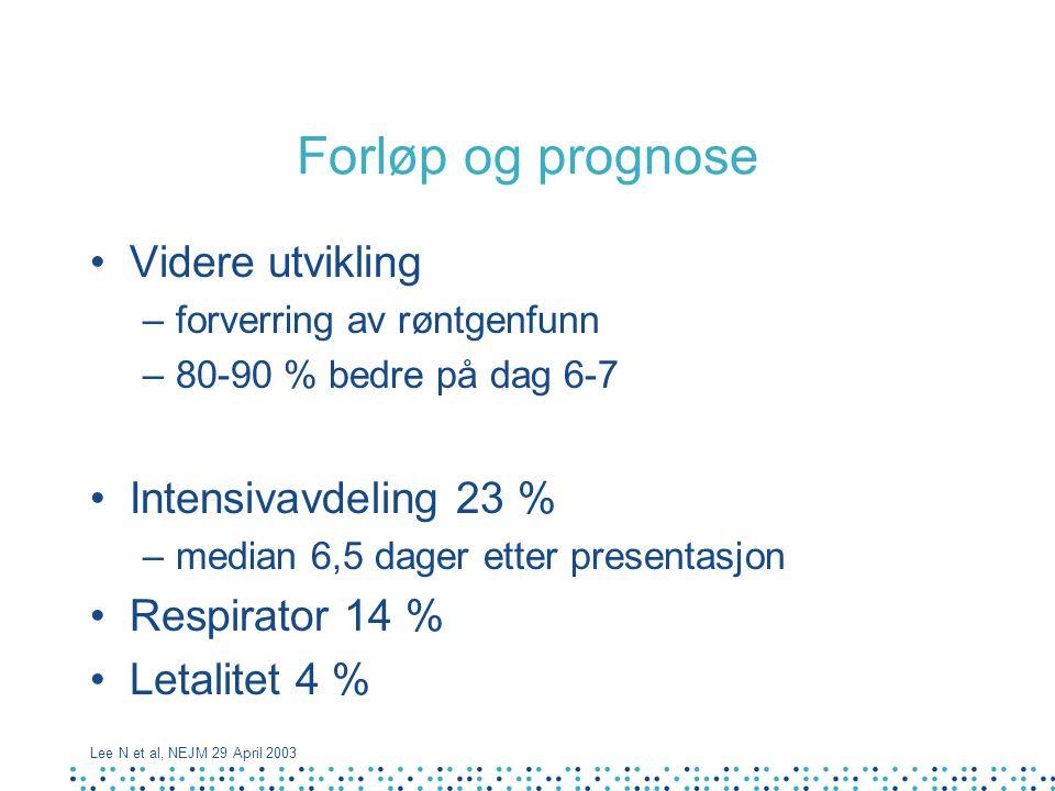 Forløp og prognose Videre utvikling Intensivavdeling 23 %