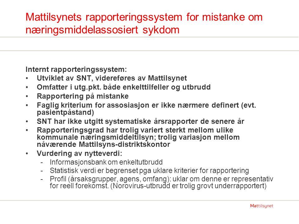 Mattilsynets rapporteringssystem for mistanke om næringsmiddelassosiert sykdom