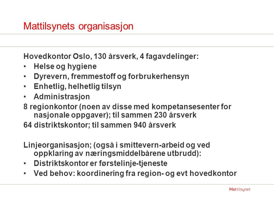 Mattilsynets organisasjon