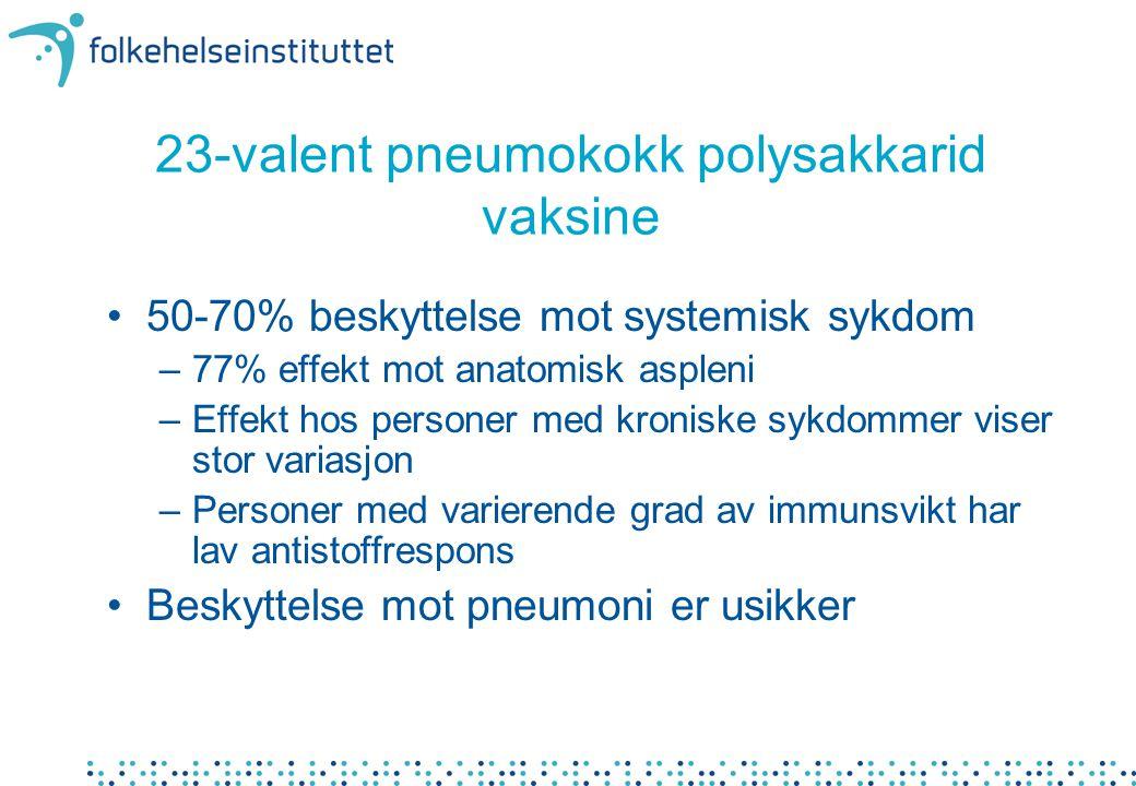 23-valent pneumokokk polysakkarid vaksine
