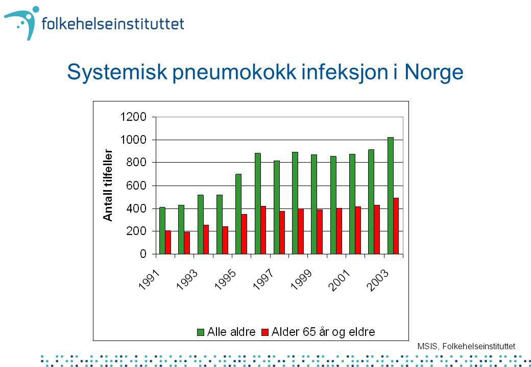 Systemisk pneumokokk infeksjon i Norge