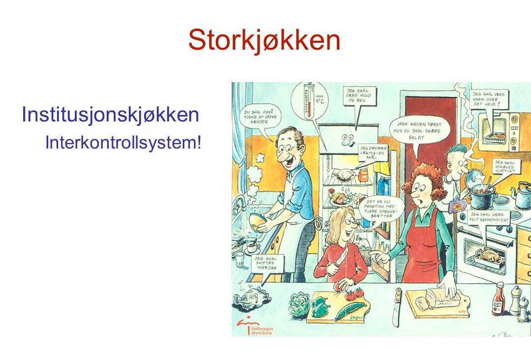 Storkjøkken Institusjonskjøkken Interkontrollsystem!