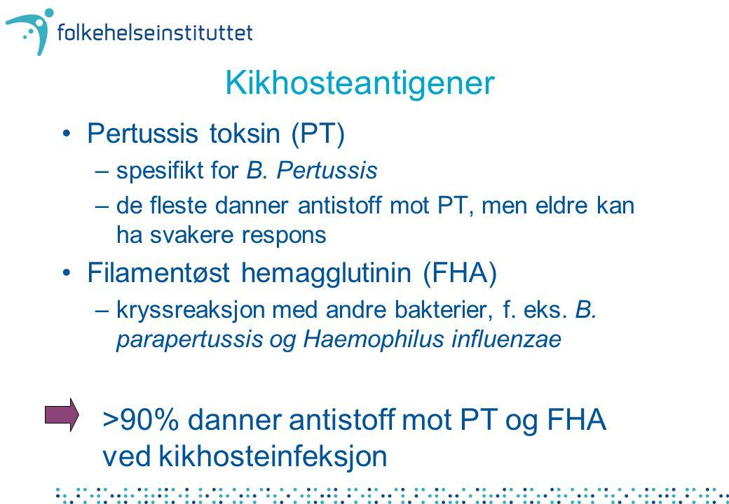 Kikhosteantigener Pertussis toksin (PT) spesifikt for B. Pertussis. de fleste danner antistoff mot PT, men eldre kan ha svakere respons.