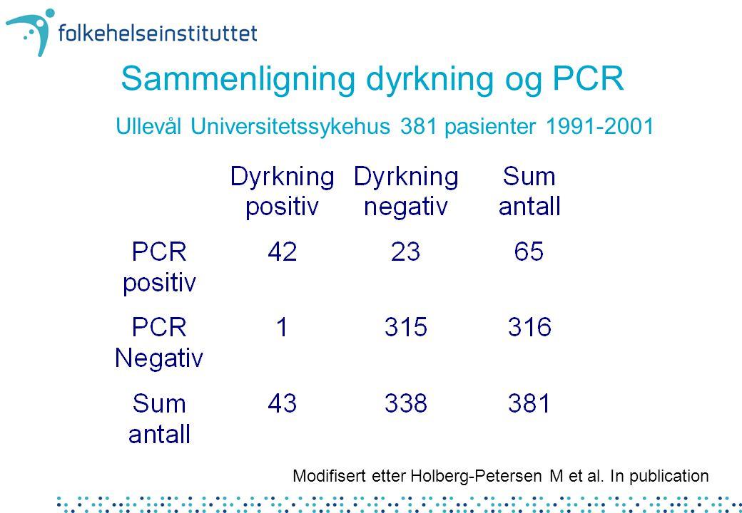 Sammenligning dyrkning og PCR