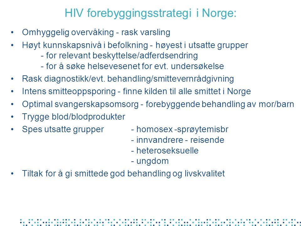 HIV forebyggingsstrategi i Norge: