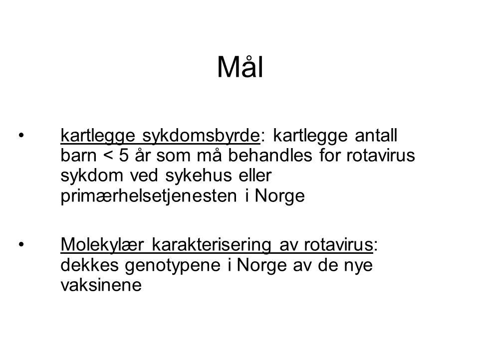 Mål kartlegge sykdomsbyrde: kartlegge antall barn < 5 år som må behandles for rotavirus sykdom ved sykehus eller primærhelsetjenesten i Norge.
