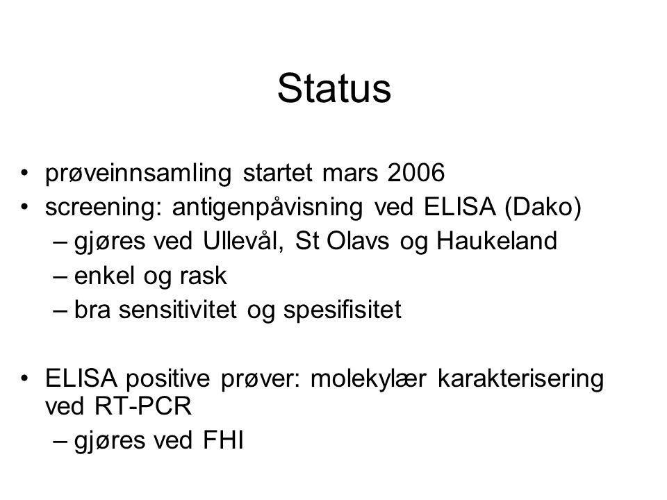Status prøveinnsamling startet mars 2006