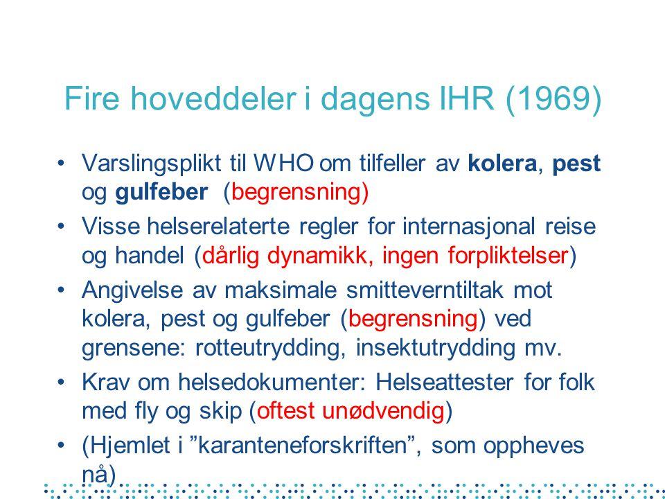 Fire hoveddeler i dagens IHR (1969)