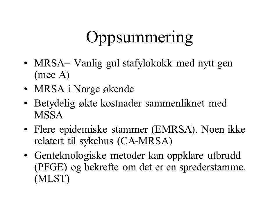 Oppsummering MRSA= Vanlig gul stafylokokk med nytt gen (mec A)