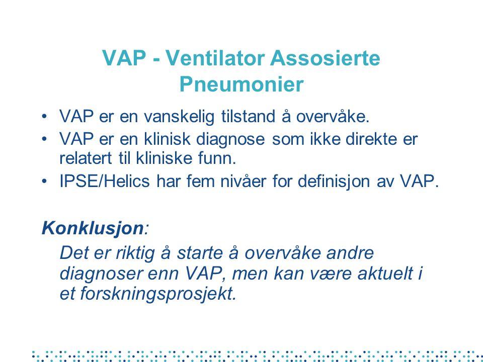 VAP - Ventilator Assosierte Pneumonier