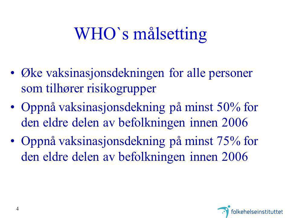 WHO`s målsetting Øke vaksinasjonsdekningen for alle personer som tilhører risikogrupper.