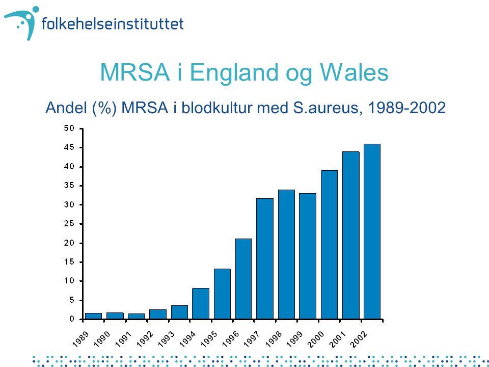 MRSA i England og Wales Andel (%) MRSA i blodkultur med S.aureus, 1989-2002. Kilder: Barrett, J Hosp Infect 1993;24:313.