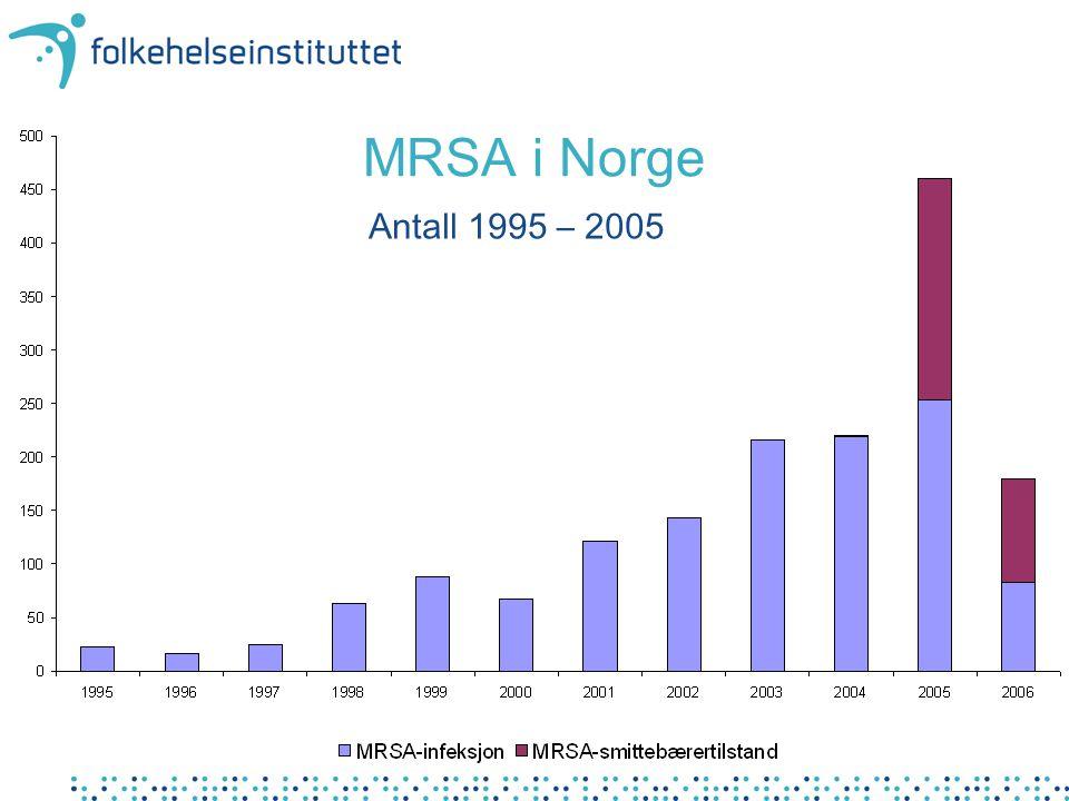 MRSA i Norge Antall 1995 – 2005